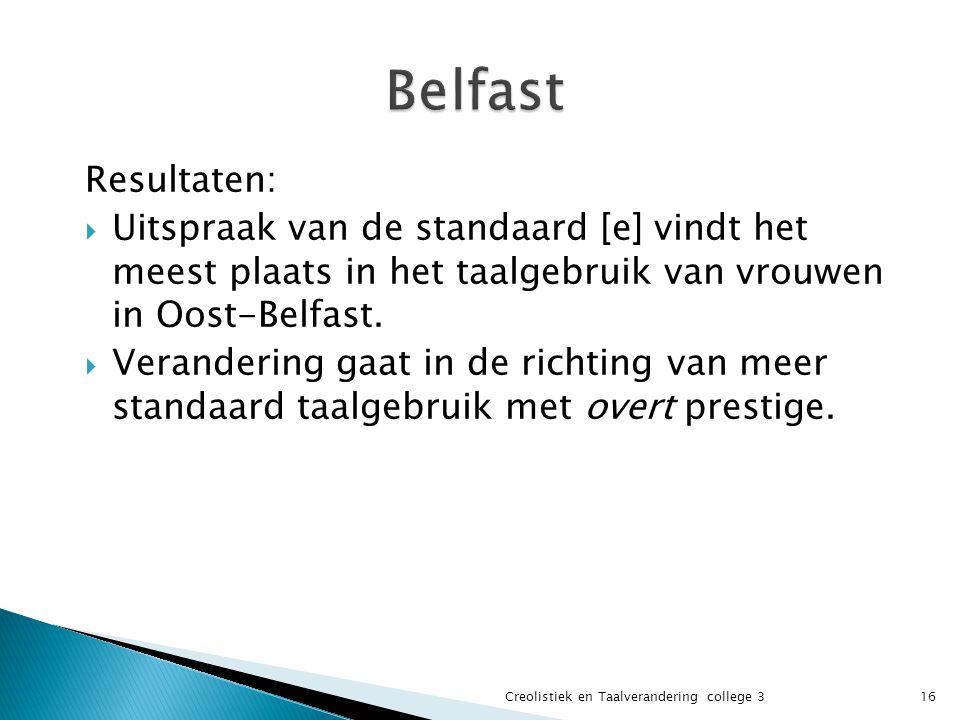 Belfast Resultaten: Uitspraak van de standaard [e] vindt het meest plaats in het taalgebruik van vrouwen in Oost-Belfast.